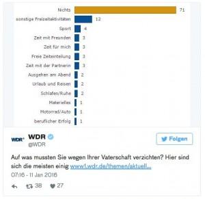 Quelle: Twitter WDR - Auf was mussten Sie wegen Ihrer Vaterschaft verzichten?